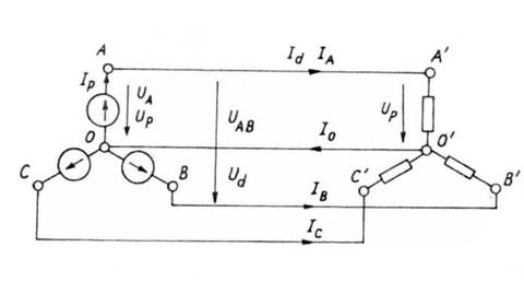 cách nối mạch điện 3 pha hình sao