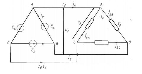 cách nối mạch điện 3 pha hình tam giác