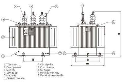 cấu tạo máy biến áp